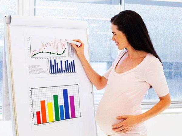 Водянистые выделения при беременности: норма или патология