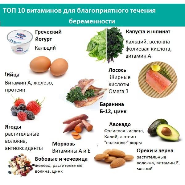 Какие витамины обязательны при беременности?