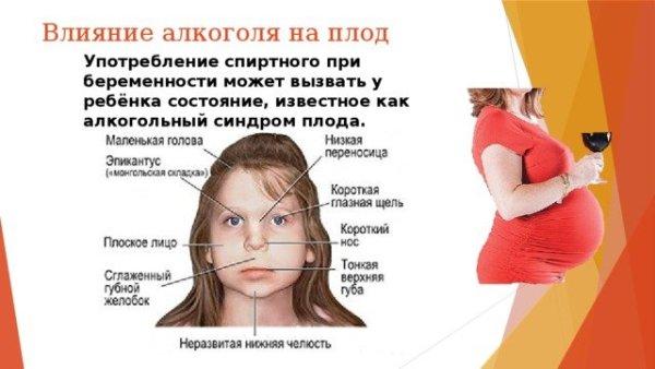 Чем опасен алкоголь при беременности