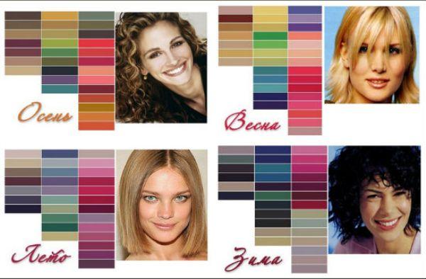 Как определить свой цветотип: советы имиджмейкеров