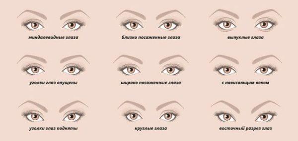 Как нужно наносить тени под твой разрез глаз