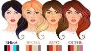 Как определить, какой цвет больше подойдёт вашей коже